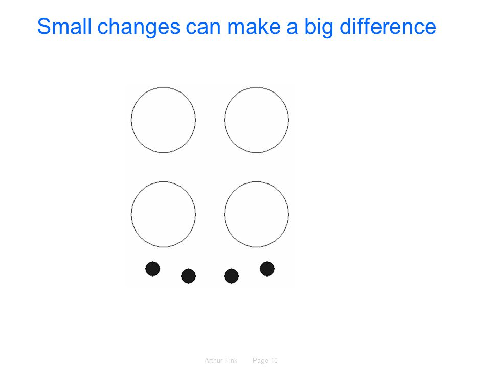 Arthur Fink Page 10 Small changes can make a big difference