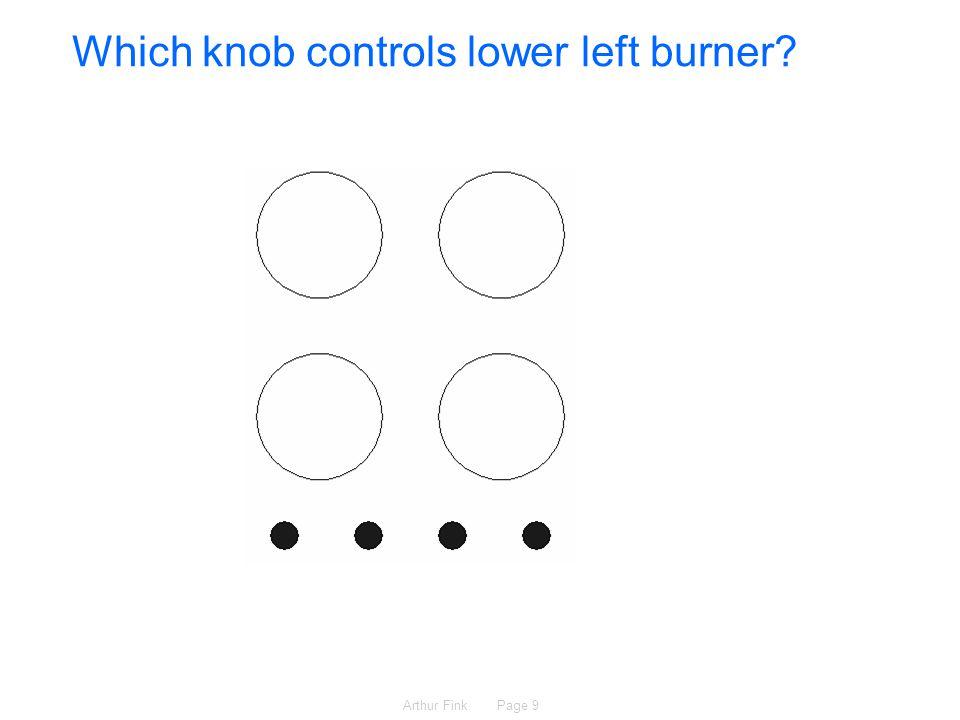 Arthur Fink Page 9 Which knob controls lower left burner
