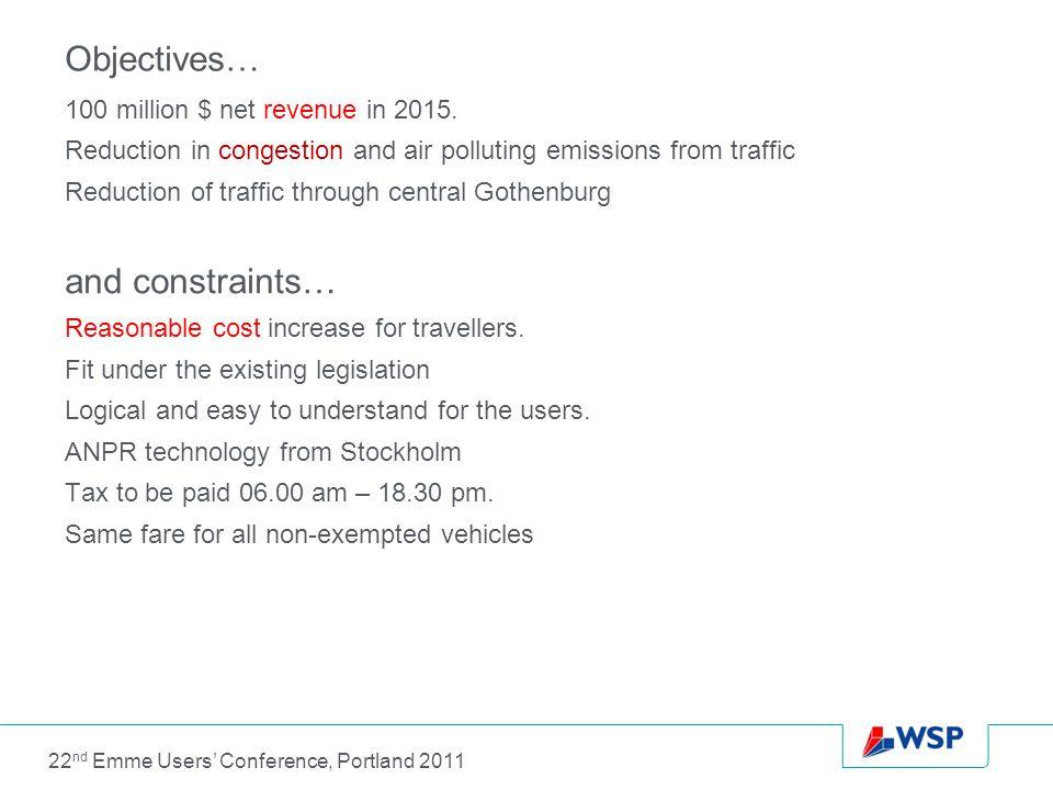 Objectives… 100 million $ net revenue in 2015.