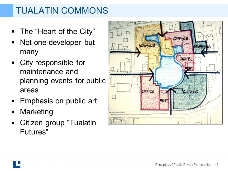 Principles of Public-Private Partnerships 49 TUALATIN COMMONS  The Heart of the City  Not one developer but many  City responsible for maintenance and planning events for public areas  Emphasis on public art  Marketing  Citizen group Tualatin Futures