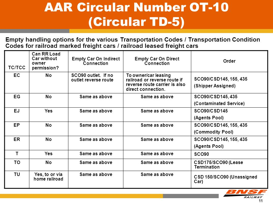 11 AAR Circular Number OT-10 (Circular TD-5) TC/TCC Can RR Load Car without owner permission.