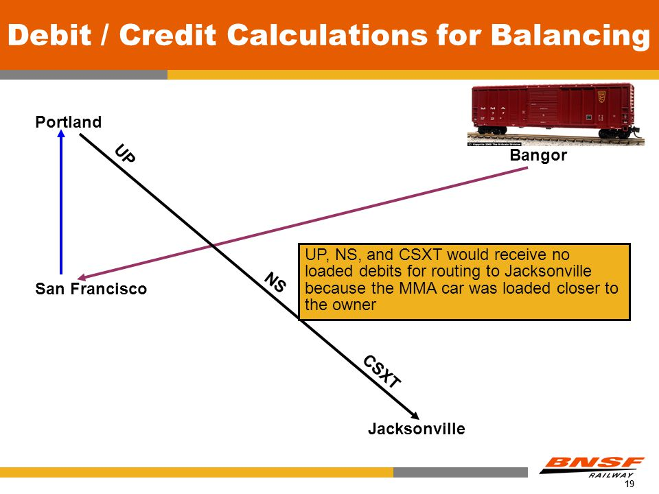 19 Debit / Credit Calculations for Balancing Portland San Francisco Jacksonville Bangor UP NS CSXT UP, NS, and CSXT would receive no loaded debits for routing to Jacksonville because the MMA car was loaded closer to the owner