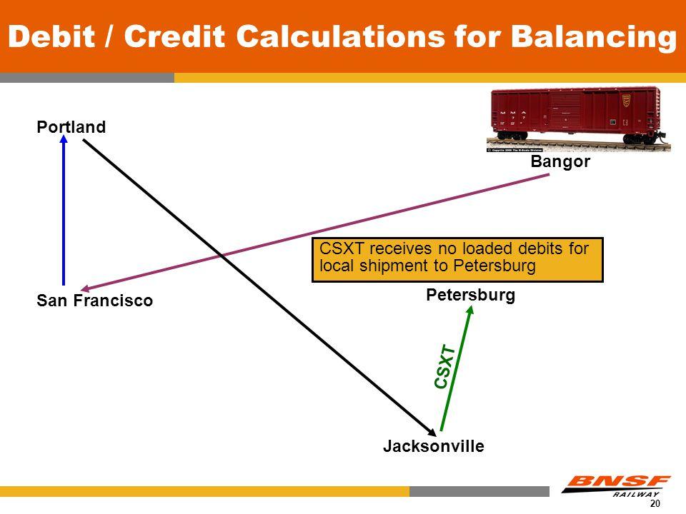 20 Debit / Credit Calculations for Balancing Petersburg Portland San Francisco Jacksonville Bangor CSXT CSXT receives no loaded debits for local shipment to Petersburg