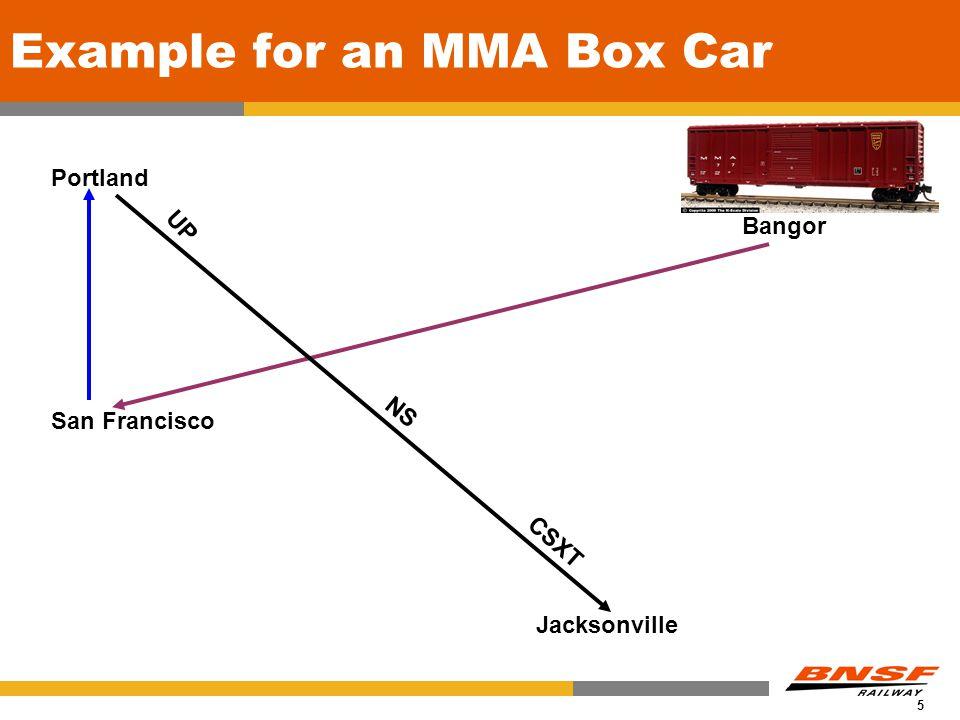 5 Example for an MMA Box Car Portland San Francisco Jacksonville Bangor UP NS CSXT