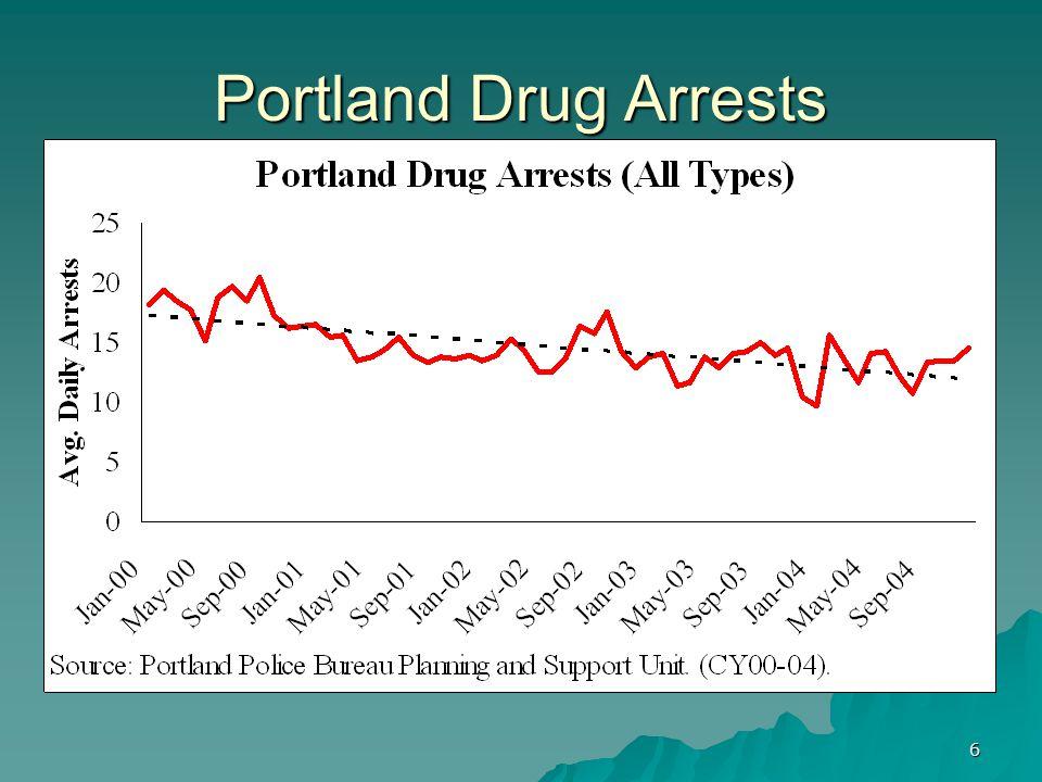 6 Portland Drug Arrests