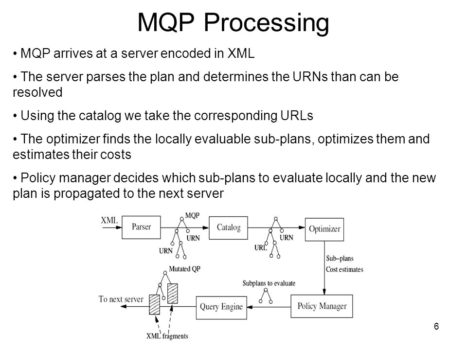 6 MQP Processing MQP arrives at a server encoded in XML The server parses the plan and determines the URNs than can be resolved Using the catalog we take the corresponding URLs The optimizer finds the locally evaluable sub-plans, optimizes them and estimates their costs Policy manager decides which sub-plans to evaluate locally and the new plan is propagated to the next server