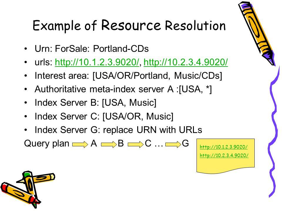 Example of Resource Resolution Urn: ForSale: Portland-CDs urls: http://10.1.2.3.9020/, http://10.2.3.4.9020/http://10.1.2.3.9020/http://10.2.3.4.9020/