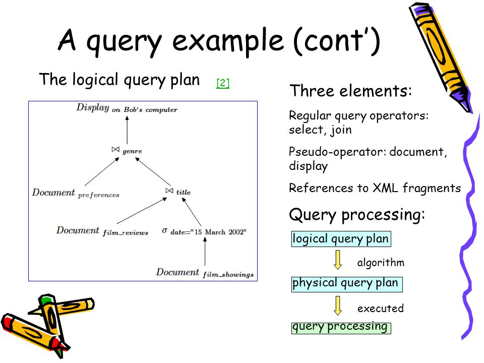 A query example (cont') The logical query plan Three elements: Regular query operators: select, join Pseudo-operator: document, display References to XML fragments Query processing: logical query plan physical query plan query processing executed algorithm [2]