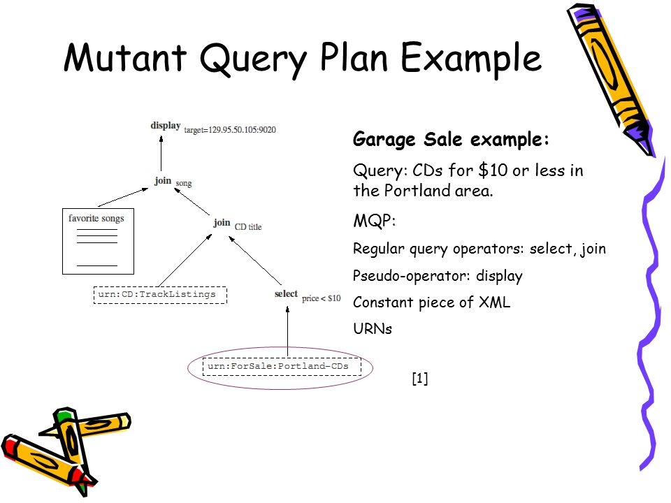 Mutant Query Plan Example Garage Sale example: Query: CDs for $10 or less in the Portland area.