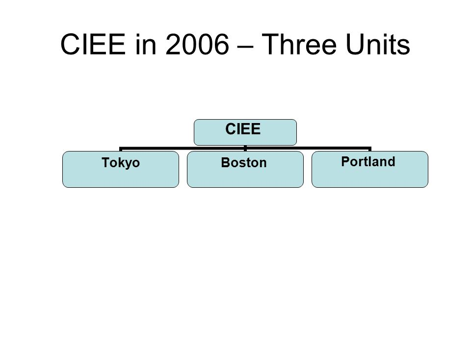 CIEE in 2006 – Three Units CIEE TokyoBostonPortland