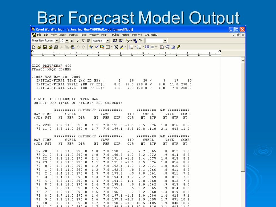 Bar Forecast Model Output