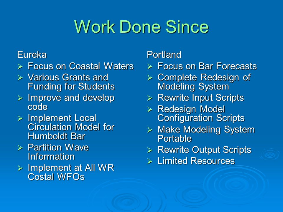 Work Done Since Eureka  Focus on Coastal Waters  Various Grants and Funding for Students  Improve and develop code  Implement Local Circulation Model for Humboldt Bar  Partition Wave Information  Implement at All WR Costal WFOs Portland  Focus on Bar Forecasts  Complete Redesign of Modeling System  Rewrite Input Scripts  Redesign Model Configuration Scripts  Make Modeling System Portable  Rewrite Output Scripts  Limited Resources