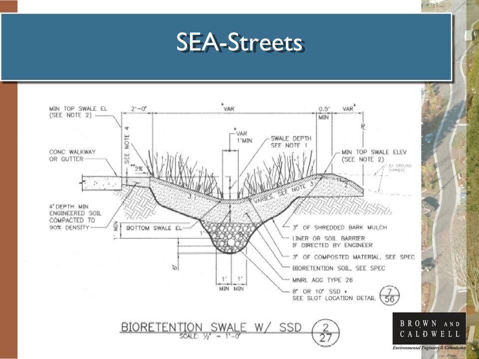 SEA-Streets