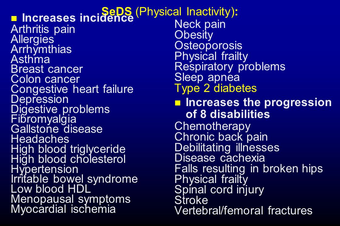 SeDS (Physical Inactivity): Increases incidence Arthritis pain Allergies Arrhymthias Asthma Breast cancer Colon cancer Congestive heart failure Depression Digestive problems Fibromyalgia Gallstone disease Headaches High blood triglyceride High blood cholesterol Hypertension Irritable bowel syndrome Low blood HDL Menopausal symptoms Myocardial ischemia Neck pain Obesity Osteoporosis Physical frailty Respiratory problems Sleep apnea Type 2 diabetes Increases the progression of 8 disabilities Chemotherapy Chronic back pain Debilitating illnesses Disease cachexia Falls resulting in broken hips Physical frailty Spinal cord injury Stroke Vertebral/femoral fractures