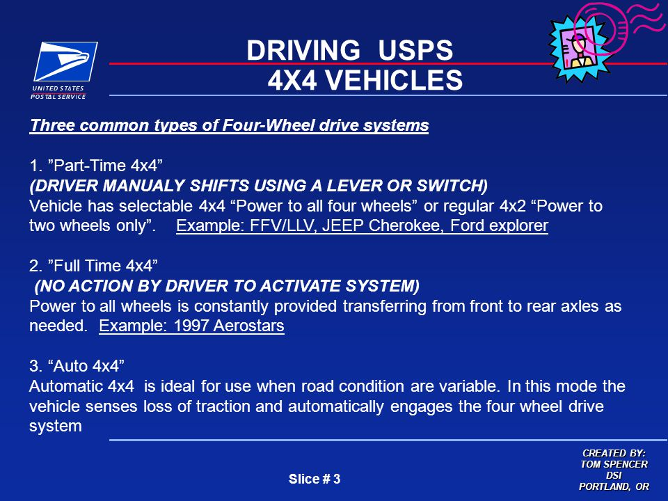 Slice # 3 DRIVING USPS 4X4 VEHICLES Three common types of Four-Wheel drive systems 1.