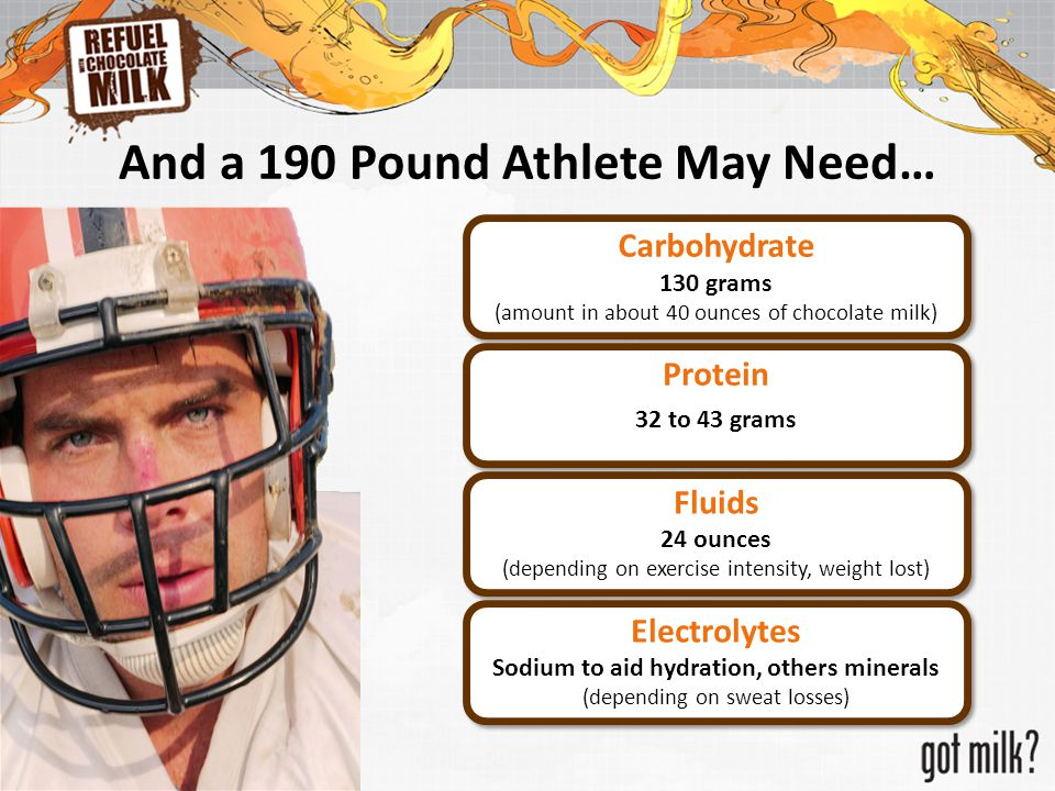 Carbohydrate 130 grams (amount in about 40 ounces of chocolate milk) Carbohydrate 130 grams (amount in about 40 ounces of chocolate milk) Fluids 24 ounces (depending on exercise intensity, weight lost) Fluids 24 ounces (depending on exercise intensity, weight lost) Electrolytes Sodium to aid hydration, others minerals (depending on sweat losses) Electrolytes Sodium to aid hydration, others minerals (depending on sweat losses) Protein 32 to 43 grams Protein 32 to 43 grams And a 190 Pound Athlete May Need…