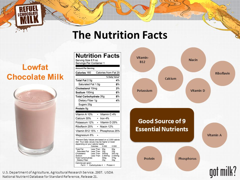 The Nutrition Facts Lowfat Chocolate Milk Good Source of 9 Essential Nutrients Potassium Niacin Calcium Vitamin D PhosphorusProtein Vitamin A Riboflavin Vitamin- B12 U.S.