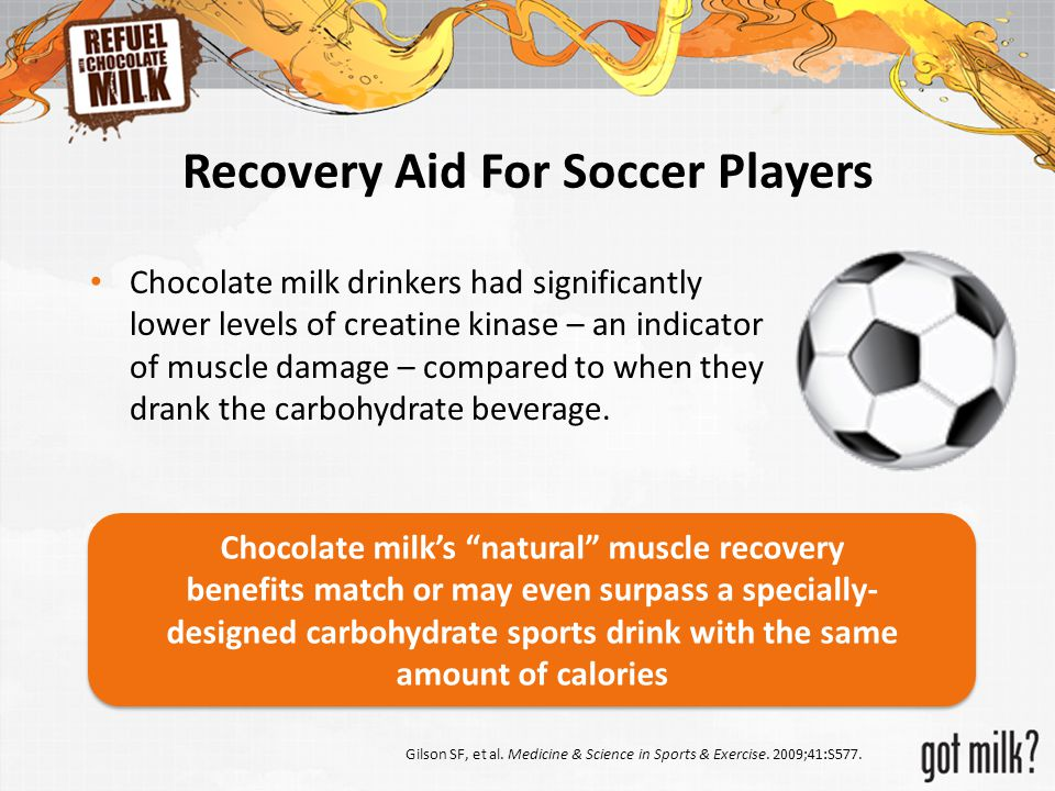 Recovery Aid For Soccer Players Chocolate milk drinkers had significantly lower levels of creatine kinase – an indicator of muscle damage – compared to when they drank the carbohydrate beverage.