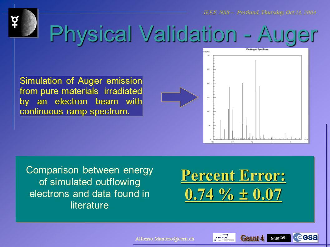 IEEE NSS -- Portland, Thursday, Oct 23, 2003 Alfonso.Mantero@cern.ch Physical Validation - Auger Simulation of Auger emission from pure materials irradiated by an electron beam with continuous ramp spectrum.