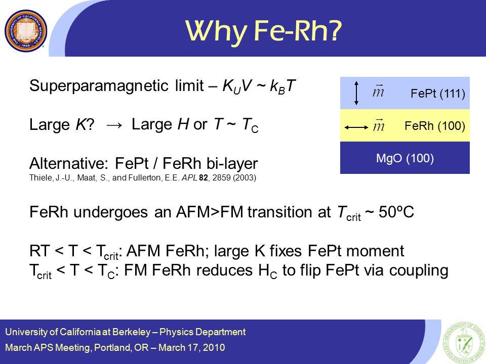Why Fe-Rh? Superparamagnetic limit – K U V ~ k B T Large K? Alternative: FePt / FeRh bi-layer Thiele, J.-U., Maat, S., and Fullerton, E.E. APL 82, 285