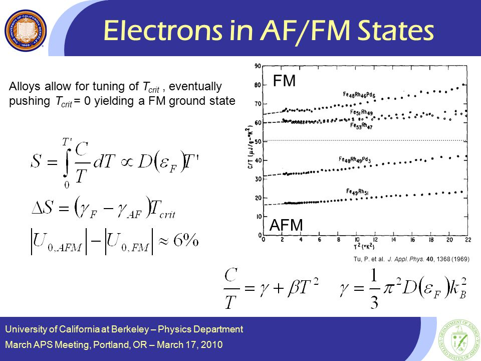 Electrons in AF/FM States Tu, P. et al. J. Appl. Phys. 40, 1368 (1969) University of California at Berkeley – Physics Department March APS Meeting, Po