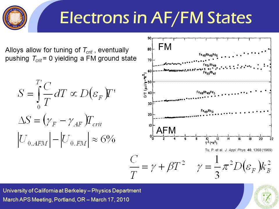 Electrons in AF/FM States Tu, P. et al. J. Appl.