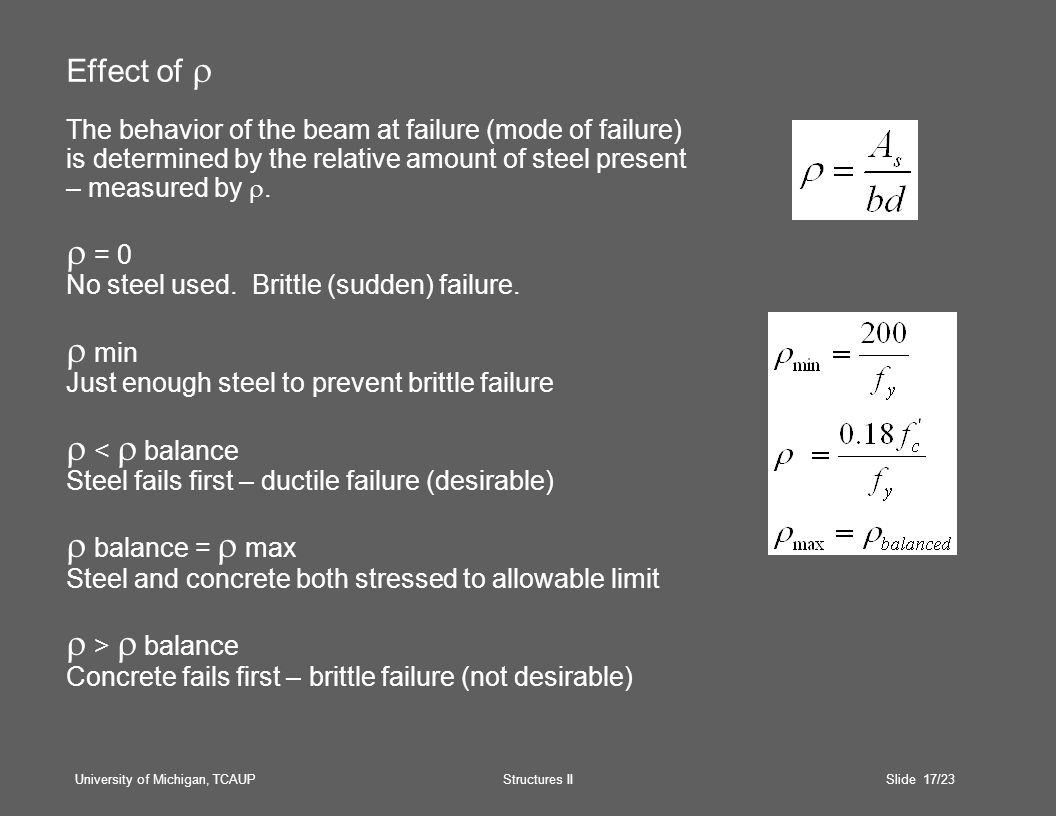 University of Michigan, TCAUP Structures II Slide 17/23 Effect of  The behavior of the beam at failure (mode of failure) is determined by the relative amount of steel present – measured by .