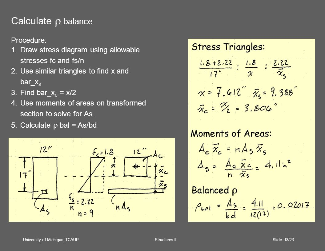 University of Michigan, TCAUP Structures II Slide 18/23 Calculate  balance Procedure: 1.Draw stress diagram using allowable stresses fc and fs/n 2.Use similar triangles to find x and bar_x s 3.Find bar_x c = x/2 4.Use moments of areas on transformed section to solve for As.