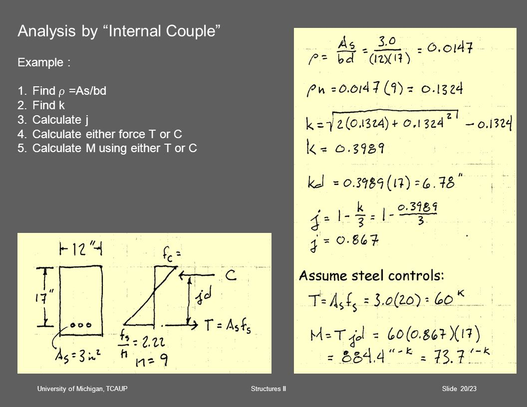 University of Michigan, TCAUP Structures II Slide 20/23 Analysis by Internal Couple Example : 1.Find  =As/bd 2.Find k 3.Calculate j 4.Calculate either force T or C 5.Calculate M using either T or C