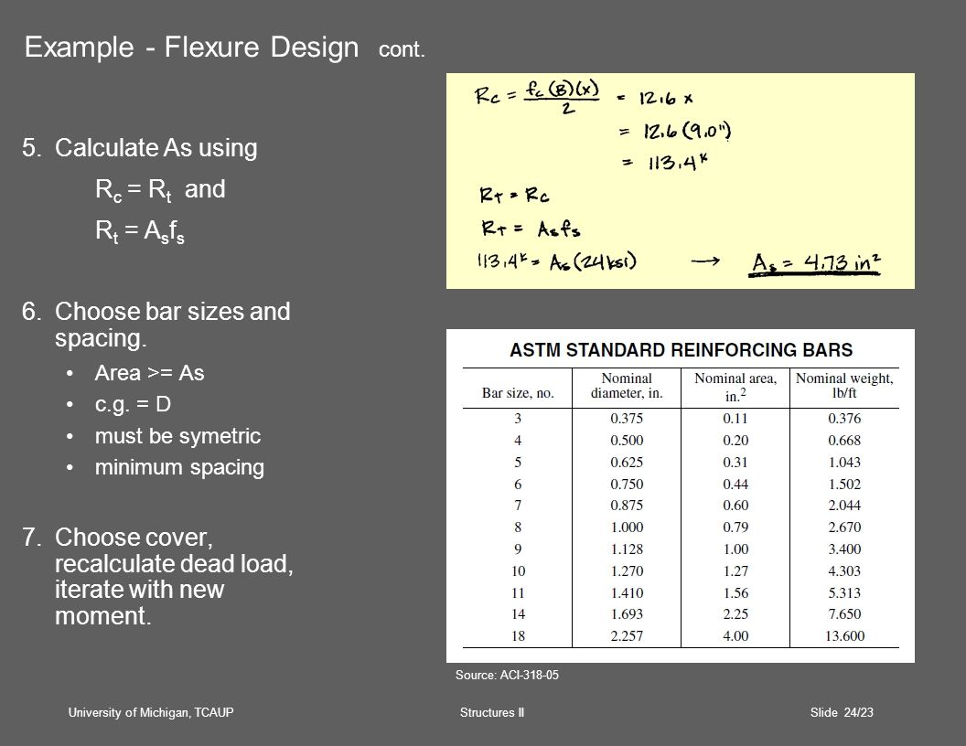 University of Michigan, TCAUP Structures II Slide 24/23 5.Calculate As using R c = R t and R t = A s f s 6.Choose bar sizes and spacing.