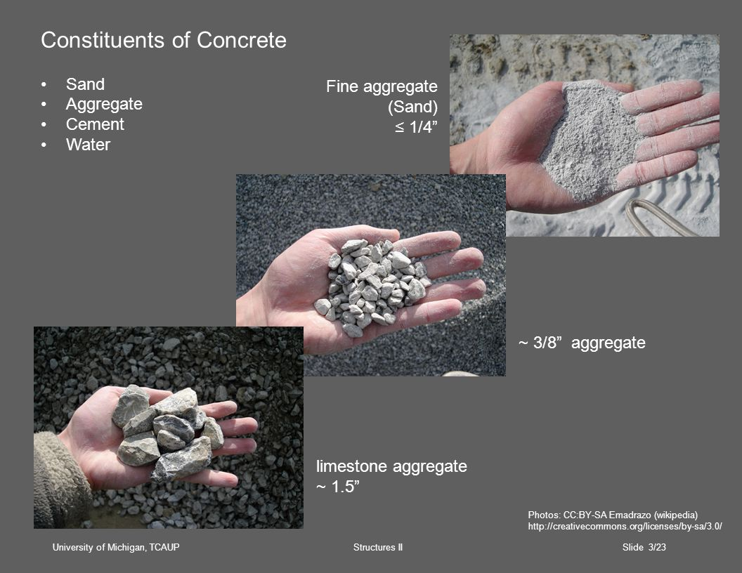 University of Michigan, TCAUP Structures II Slide 3/23 Constituents of Concrete Sand Aggregate Cement Water limestone aggregate ~ 1.5 ~ 3/8 aggregate Fine aggregate (Sand) ≤ 1/4 Photos: CC:BY-SA Emadrazo (wikipedia) http://creativecommons.org/licenses/by-sa/3.0/