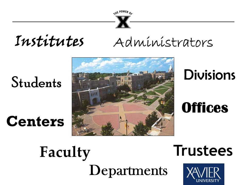 Divisions Departments Offices Centers Institutes Trustees Faculty Students Administrators