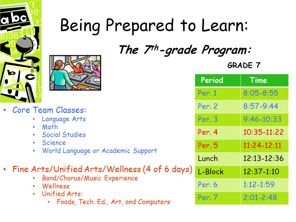 Being Prepared to Learn: The 7 th -grade Program: GRADE 7 Core Team Classes: Language Arts Math Social Studies Science World Language or Academic Support Fine Arts/Unified Arts/Wellness (4 of 6 days) Band/Chorus/Music Experience Wellness Unified Arts: Foods, Tech.