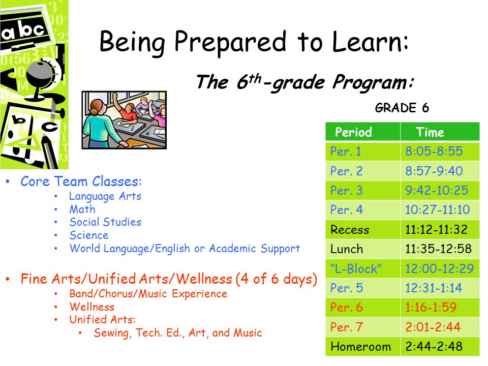 Being Prepared to Learn: The 6 th -grade Program: GRADE 6 Core Team Classes: Language Arts Math Social Studies Science World Language/English or Academic Support Fine Arts/Unified Arts/Wellness (4 of 6 days) Band/Chorus/Music Experience Wellness Unified Arts: Sewing, Tech.