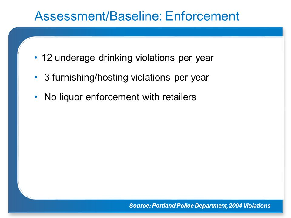 Assessment/Baseline: Enforcement 12 underage drinking violations per year 3 furnishing/hosting violations per year No liquor enforcement with retailer