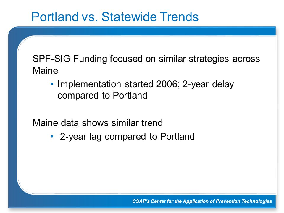 CSAP's Center for the Application of Prevention Technologies Portland vs. Statewide Trends SPF-SIG Funding focused on similar strategies across Maine