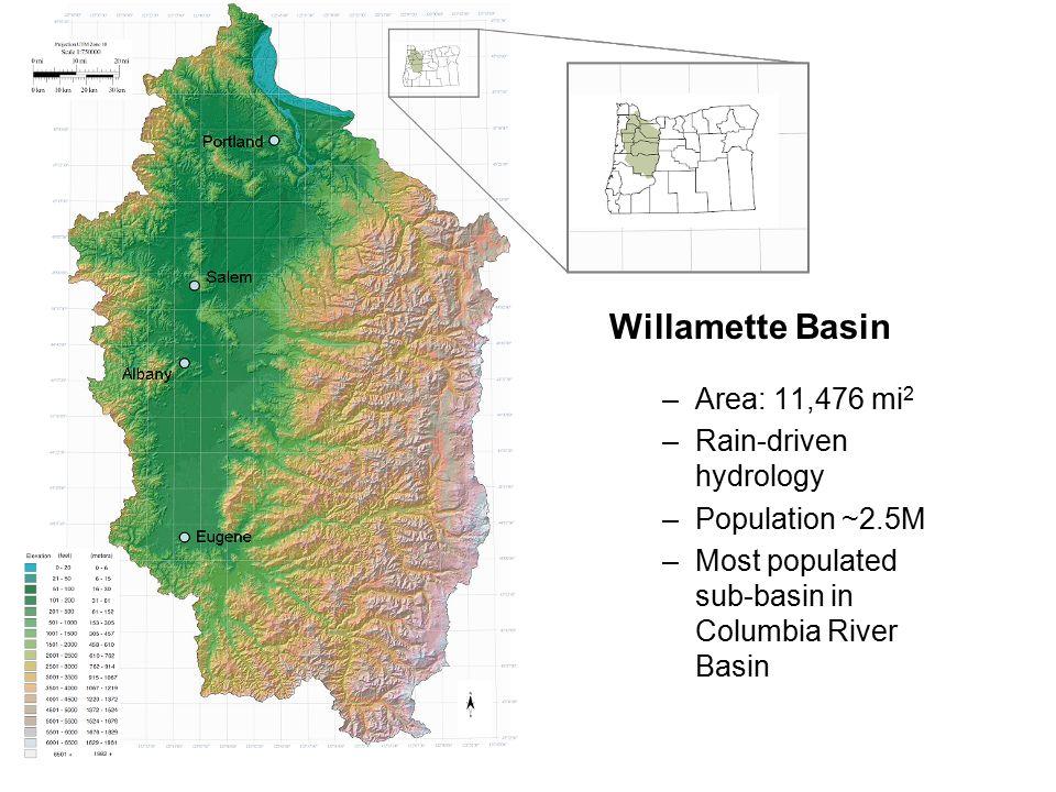 –Area: 11,476 mi 2 –Rain-driven hydrology –Population ~2.5M –Most populated sub-basin in Columbia River Basin Willamette Basin