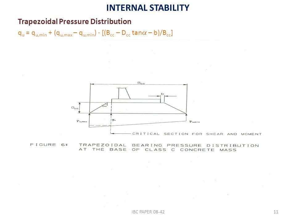 INTERNAL STABILITY Trapezoidal Pressure Distribution q u = q u,min + (q u,max – q u,min ) ∙ [(B cc – D cc tan  – b)/B cc ] IBC PAPER 08-4211