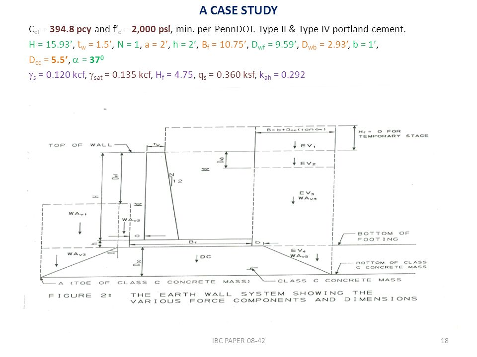 A CASE STUDY C ct = 394.8 pcy and f c = 2,000 psi, min. per PennDOT. Type II & Type IV portland cement. H = 15.93, t w = 1.5, N = 1, a = 2, h = 2, B f