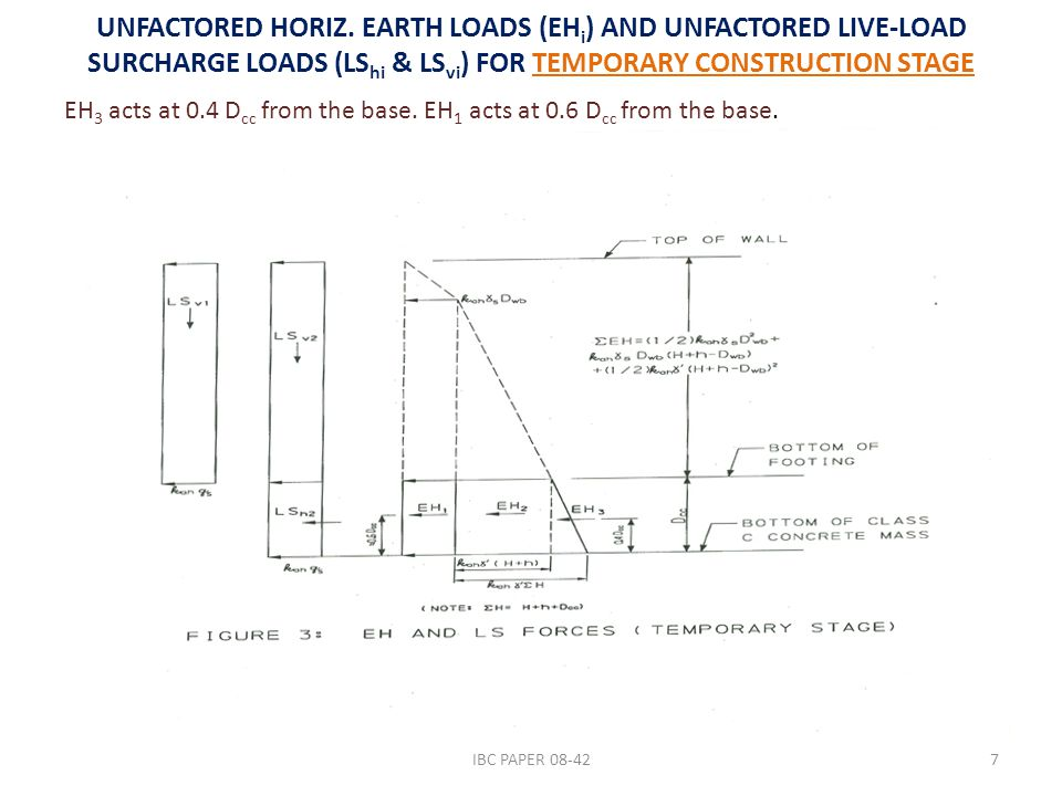 UNFACTORED HORIZ. EARTH LOADS (EH i ) AND UNFACTORED LIVE-LOAD SURCHARGE LOADS (LS hi & LS vi ) FOR TEMPORARY CONSTRUCTION STAGE EH 3 acts at 0.4 D cc