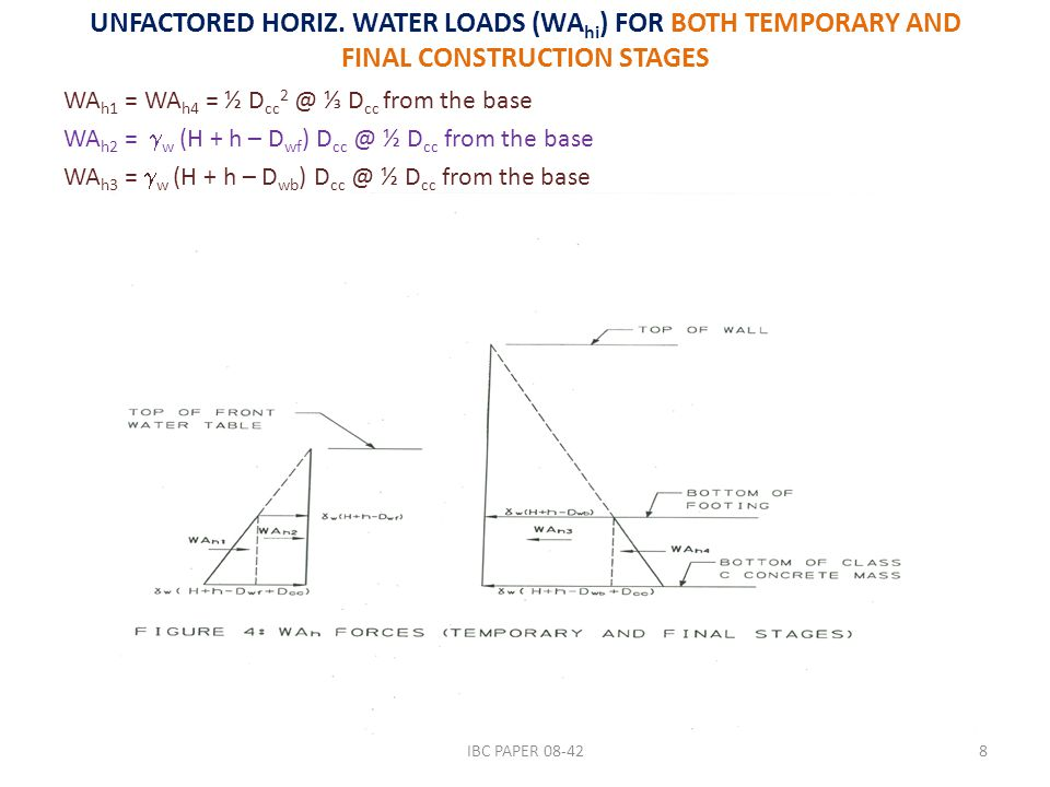 UNFACTORED HORIZ. WATER LOADS (WA hi ) FOR BOTH TEMPORARY AND FINAL CONSTRUCTION STAGES WA h1 = WA h4 = ½ D cc 2 @ ⅓ D cc from the base WA h2 =  w (H