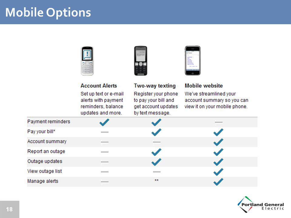 Mobile Options 18