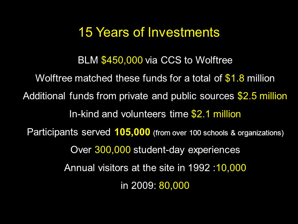 15 Years of Investments BLM $450,000 via CCS to Wolftree Wolftree matched these funds for a total of $1.8 million Additional funds from private and public sources $2.5 million In-kind and volunteers time $2.1 million Participants served 105,000 (from over 100 schools & organizations) Over 300,000 student-day experiences Annual visitors at the site in 1992 :10,000 in 2009: 80,000