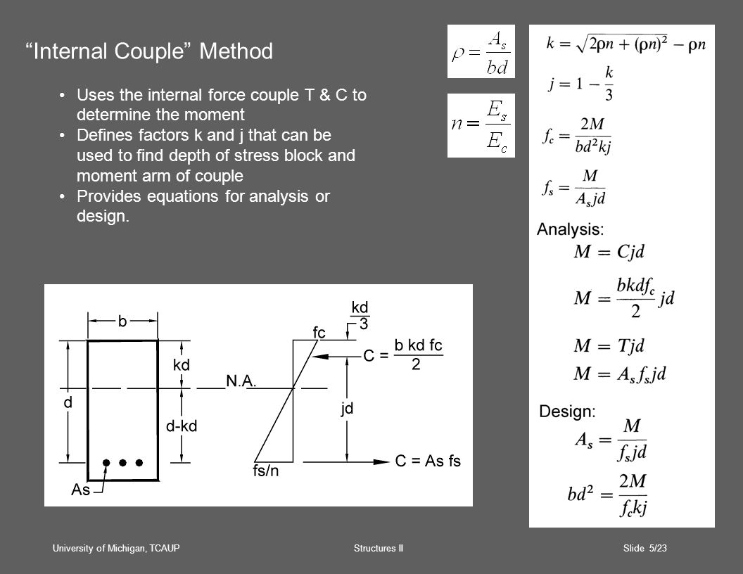 University of Michigan, TCAUP Structures II Slide 6/23 Analysis by Internal Couple Example : 1.Find  =As/bd 2.Find k 3.Calculate j 4.Calculate either force T or C 5.Calculate M using either T or C
