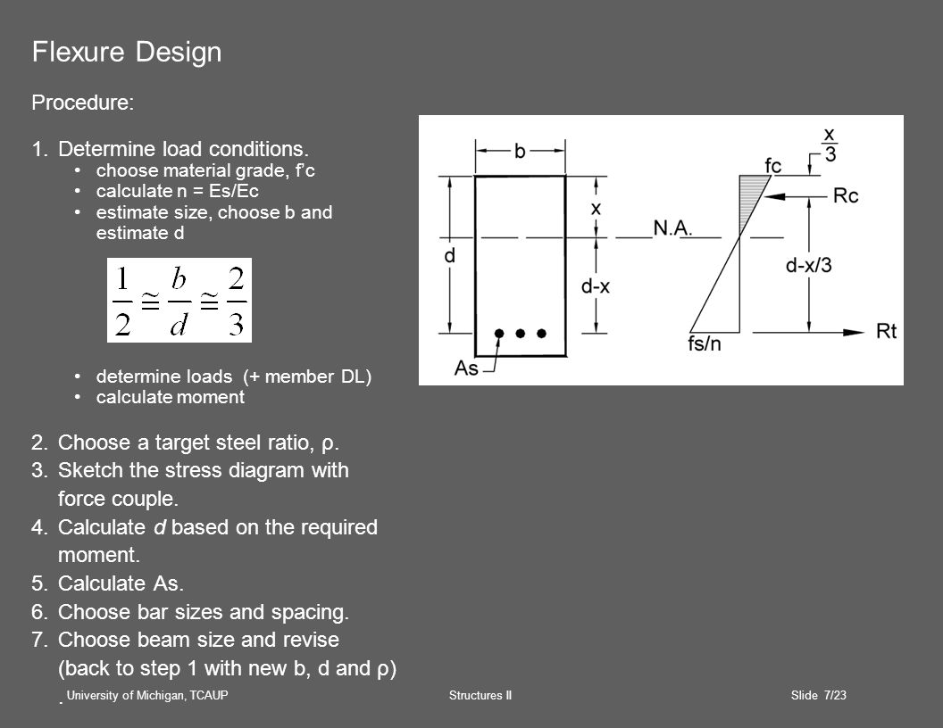 University of Michigan, TCAUP Structures II Slide 7/23 Flexure Design Procedure: 1.Determine load conditions. choose material grade, f'c calculate n =