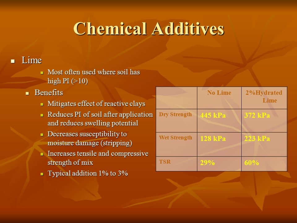 Chemical Additives Lime Lime Most often used where soil has high PI (>10) Most often used where soil has high PI (>10) Benefits Benefits Mitigates effect of reactive clays Mitigates effect of reactive clays Reduces PI of soil after application and reduces swelling potential Reduces PI of soil after application and reduces swelling potential Decreases susceptibility to moisture damage (stripping) Decreases susceptibility to moisture damage (stripping) Increases tensile and compressive strength of mix Increases tensile and compressive strength of mix Typical addition 1% to 3% Typical addition 1% to 3% No Lime2%Hydrated Lime Dry Strength 445 kPa372 kPa Wet Strength 128 kPa223 kPa TSR 29%60%