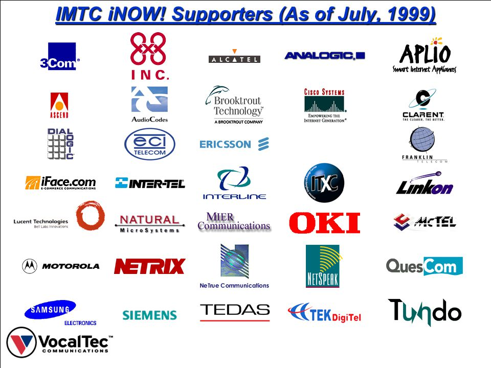 Fall Interop Event -- Portland, Oregon USA -- December 1, 1999 IMTC iNOW! Supporters (As of July, 1999)