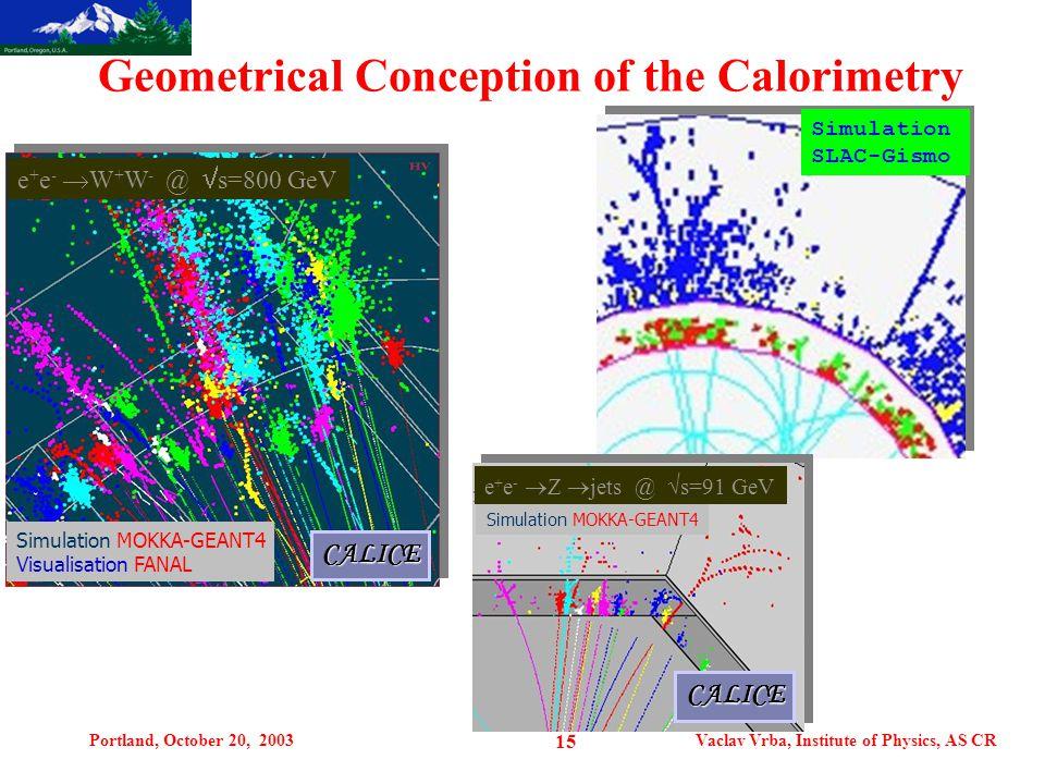 Portland, October 20, 2003Vaclav Vrba, Institute of Physics, AS CR 15 Geometrical Conception of the Calorimetry e + e -  W + W - @  s=800 GeV Simulation SLAC-Gismo Simulation MOKKA-GEANT4 Visualisation FANAL CALICE CALICE Simulation MOKKA-GEANT4 e + e -  Z  jets @  s=91 GeV