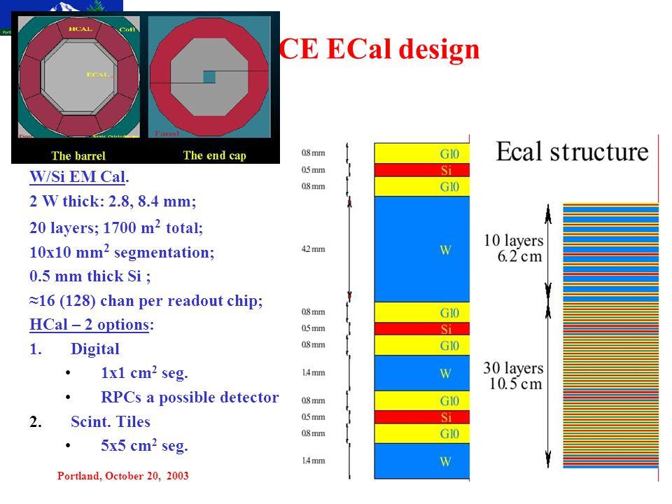 Portland, October 20, 2003Vaclav Vrba, Institute of Physics, AS CR 18 CALICE ECal design W/Si EM Cal.