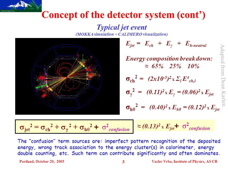 Portland, October 20, 2003Vaclav Vrba, Institute of Physics, AS CR 3 Concept of the detector system (cont') +  jet 2 =  ch 2 +   2 +  h0 2 + σ 2 confusion Typical jet event (MOKKA simulation + CALIMERO visualization) E jet = E ch + E γ + E h-neutral Energy composition break down: ≈ 65% 25% 10% σ ch 2 = (2x10 -5 ) 2 x Σ i E 4 ch,i σ γ 2 = (0.11) 2 x E γ = (0.06) 2 x E jet σ h0 2 = (0.40) 2 x E h0 = (0.12) 2 x E jet + ≈ (0.13) 2 x E jet + σ 2 confusion The confusion term sources are: imperfect pattern recognition of the deposited energy, wrong track association to the energy cluster(s) in calorimeter, energy double counting, etc.